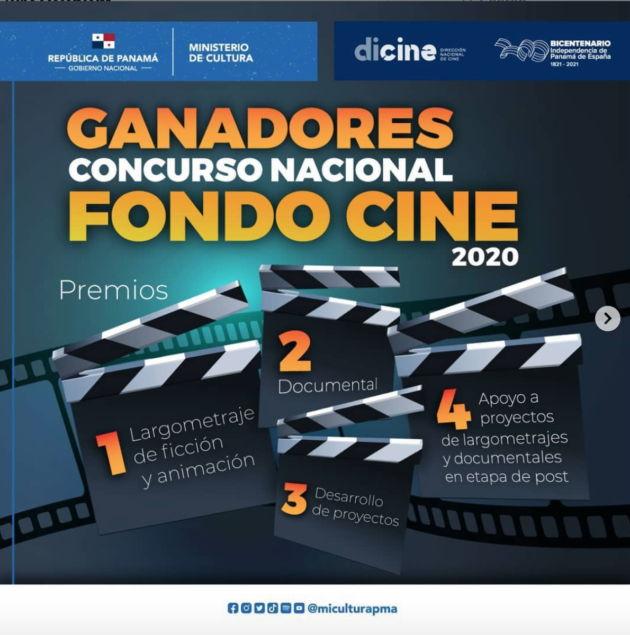 Concurso Fondo Cine. Ministerio de Cultura de Panamá – 2020